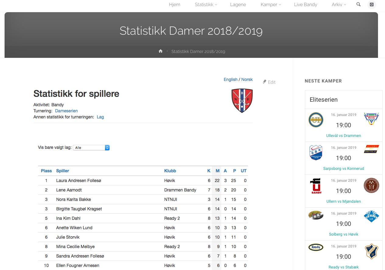Statistikk Damer 2018/2019